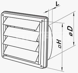 решетка за въздуховод